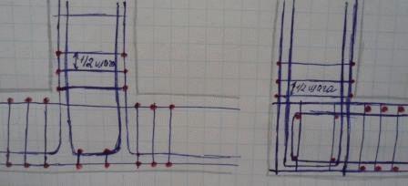 Армирование прямого угла и примыкания ленточного фундамента П образными элементами