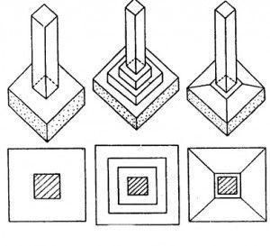 Фундаменты столбчатого типа