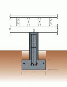 Высота столбчатого фундамента