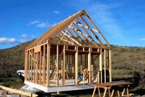 Каркасный дом на фундаменте
