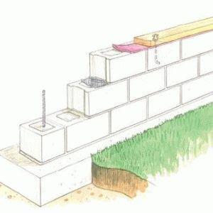 Строительство дома из ФБС блоков