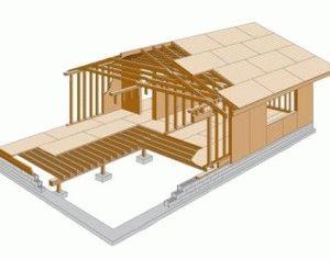 Расчёты ленточного фундамента под каркасный дом