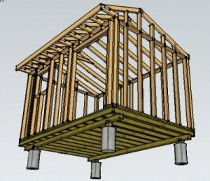 Тип постройки на столбчатом фундаменте