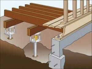 Проектировка столбчатого фундамента
