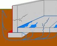 Трещины и проникновение воды на цокольном этаже