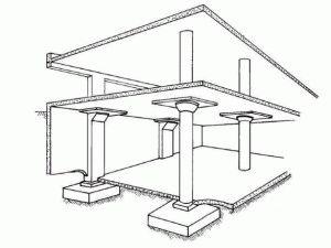 Пример нагрузки здания на основание