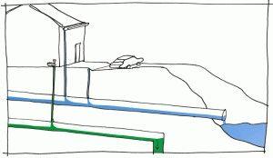 V kanalizacijo vstopite v hišo