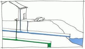 Тип подведения канализации к дому