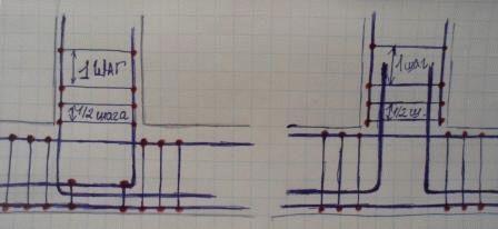 Укрепление фундамента Г-образными элементами