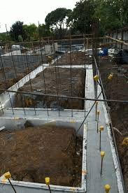 Ленточный фундамент с арматурой залив бетоном