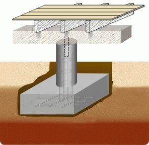 Мелкозаглублённый столбчатый фундамент