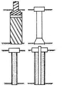 Особенности свайных конструкций