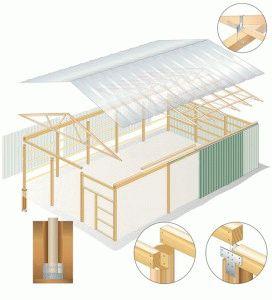 Сооружение дома