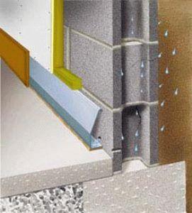 Гидроизоляция плитного фундамента