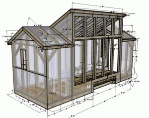 Расчёты постройки