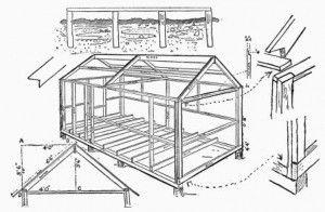 Расчёт строительства фундамента на болоте
