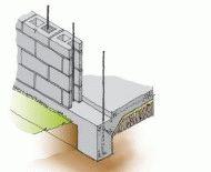 Конструкция фундамента из блоков ФБС
