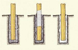 Варианты установки деревянных стобов