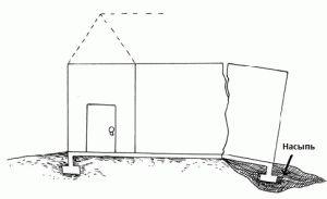 Разрушение дома из-за иного грунта
